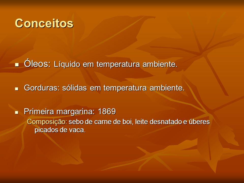 Conceitos Óleos: Líquido em temperatura ambiente.