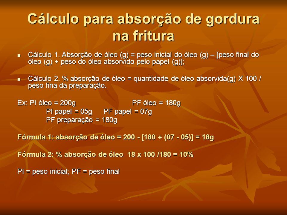 Cálculo para absorção de gordura na fritura