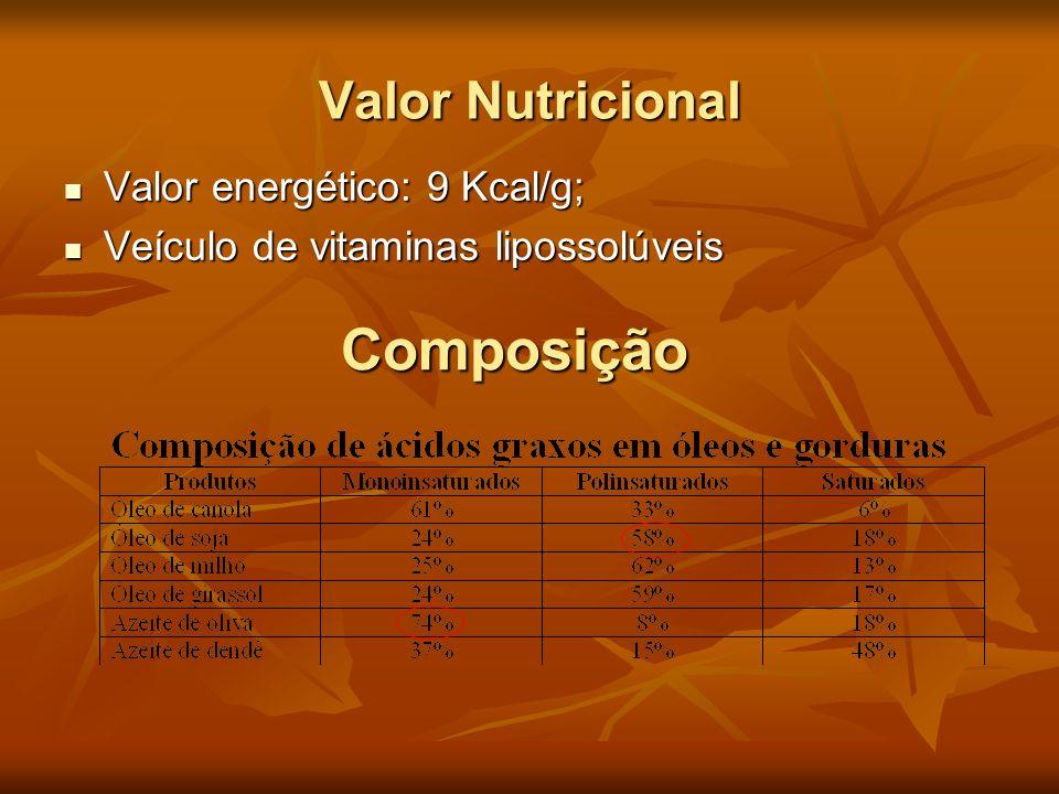 Composição Valor Nutricional Valor energético: 9 Kcal/g;