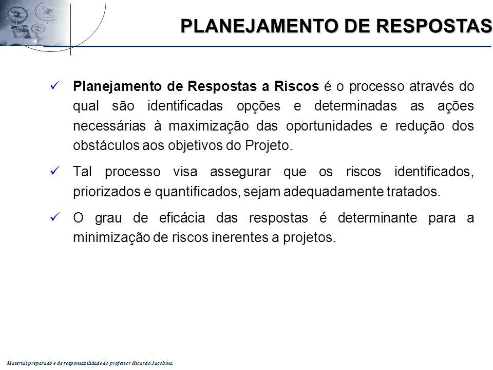 PLANEJAMENTO DE RESPOSTAS