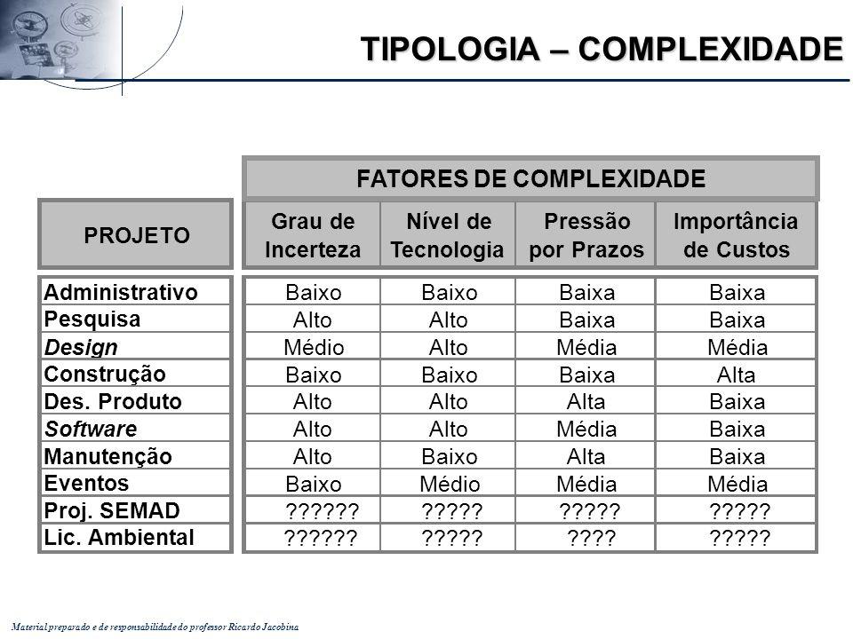 FATORES DE COMPLEXIDADE
