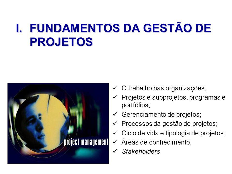 FUNDAMENTOS DA GESTÃO DE PROJETOS