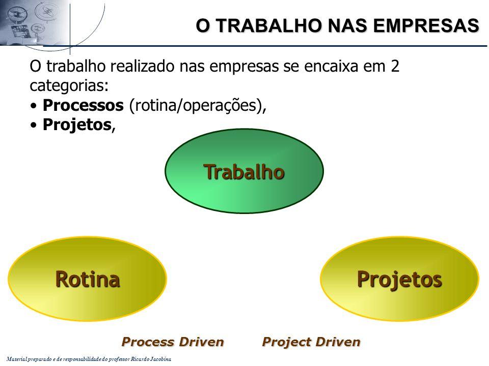 Rotina Projetos Trabalho O TRABALHO NAS EMPRESAS