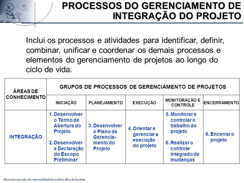PROCESSOS DO GERENCIAMENTO DE INTEGRAÇÃO DO PROJETO