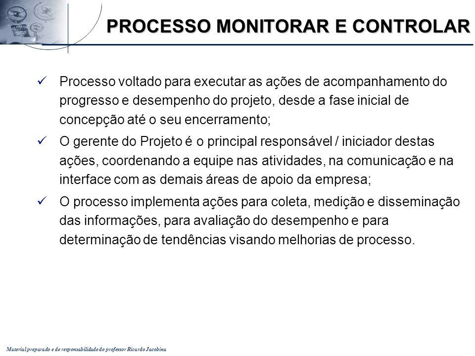 PROCESSO MONITORAR E CONTROLAR