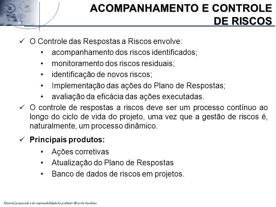 ACOMPANHAMENTO E CONTROLE DE RISCOS
