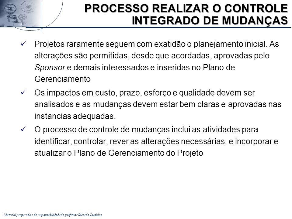 PROCESSO REALIZAR O CONTROLE INTEGRADO DE MUDANÇAS