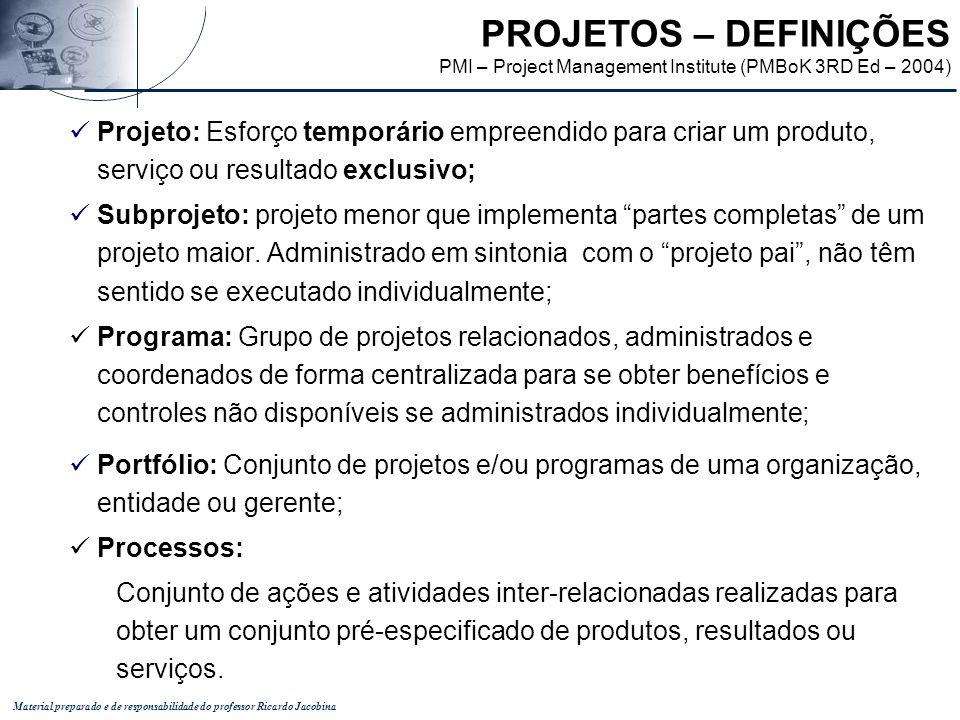 PROJETOS – DEFINIÇÕES PMI – Project Management Institute (PMBoK 3RD Ed – 2004)