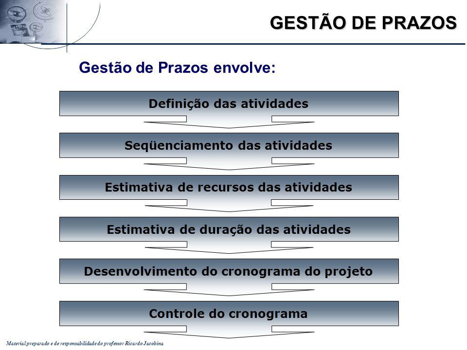 GESTÃO DE PRAZOS Gestão de Prazos envolve: Definição das atividades