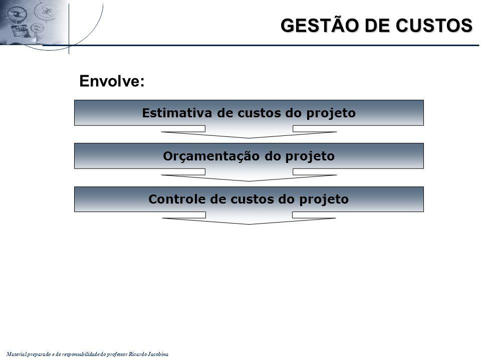 GESTÃO DE CUSTOS Envolve: Estimativa de custos do projeto