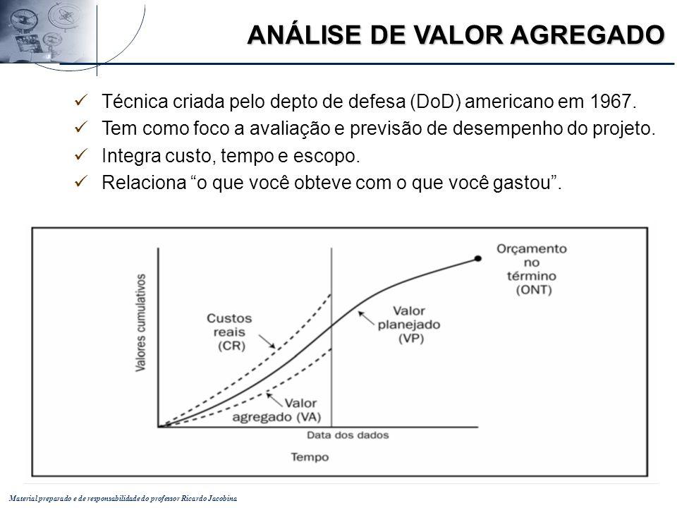 ANÁLISE DE VALOR AGREGADO