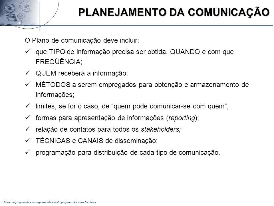 PLANEJAMENTO DA COMUNICAÇÃO