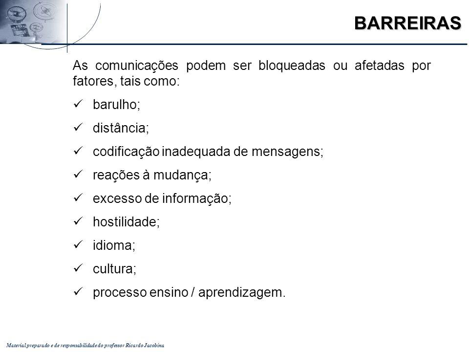 BARREIRAS As comunicações podem ser bloqueadas ou afetadas por fatores, tais como: barulho; distância;