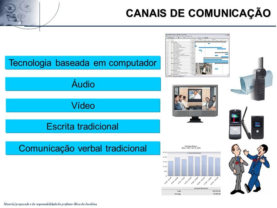 CANAIS DE COMUNICAÇÃO Tecnologia baseada em computador Áudio Vídeo