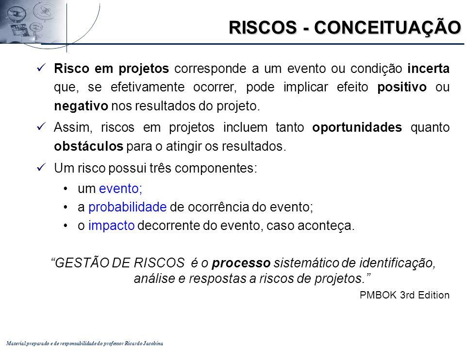 RISCOS - CONCEITUAÇÃO
