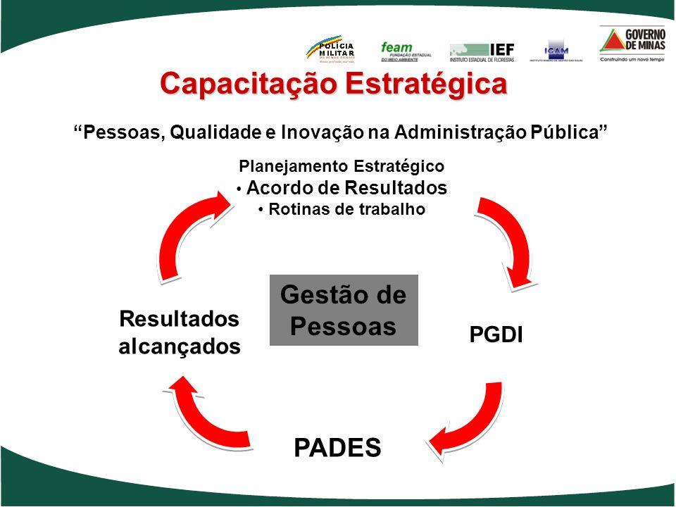 Pessoas, Qualidade e Inovação na Administração Pública