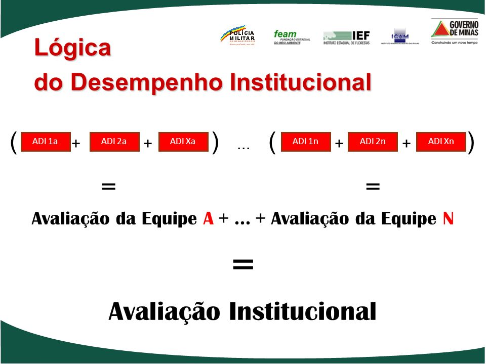 = = = Avaliação Institucional Lógica do Desempenho Institucional