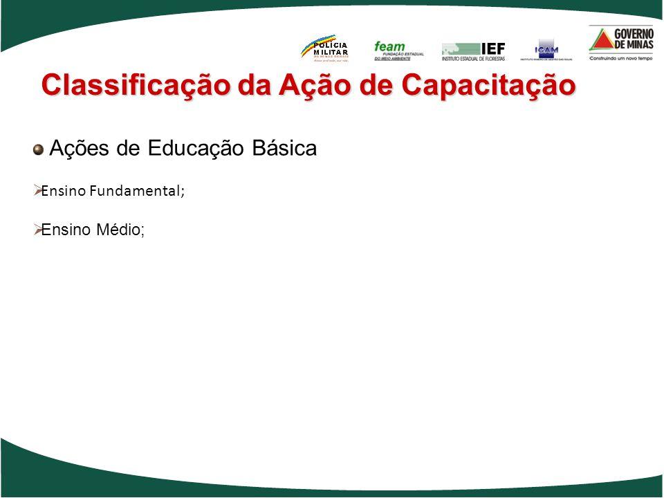Classificação da Ação de Capacitação