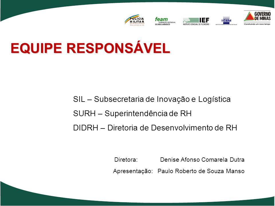 EQUIPE RESPONSÁVEL SIL – Subsecretaria de Inovação e Logística