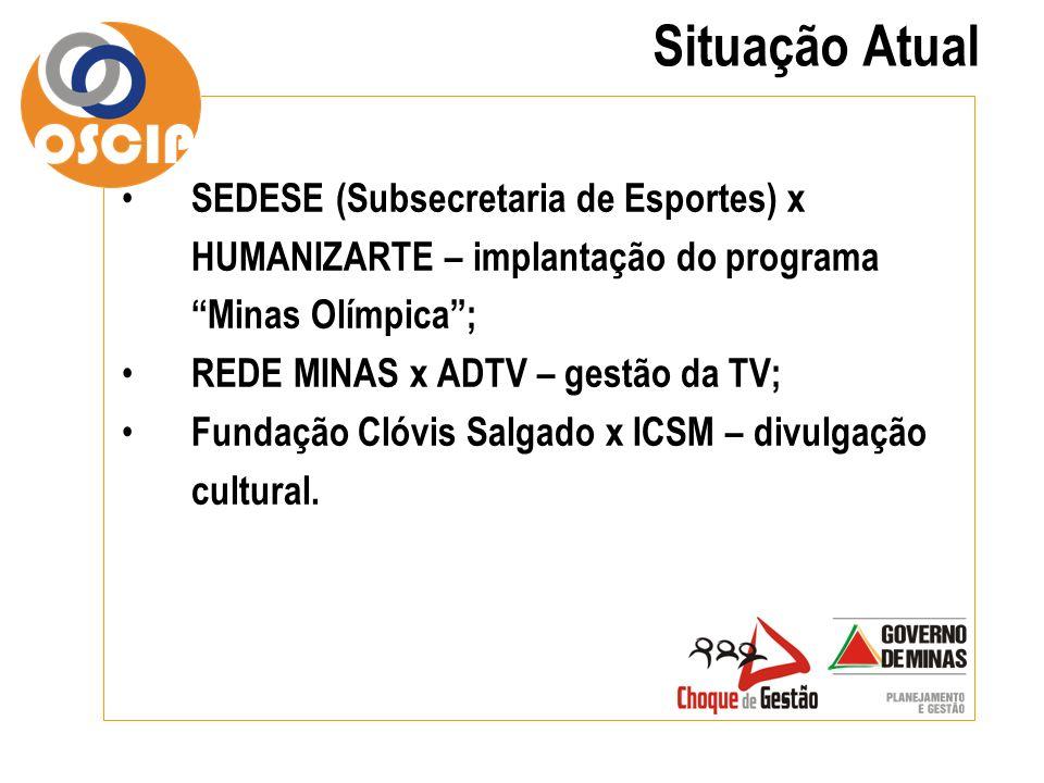 Situação Atual SEDESE (Subsecretaria de Esportes) x HUMANIZARTE – implantação do programa Minas Olímpica ;