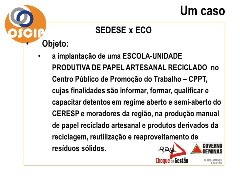 Um caso SEDESE x ECO Objeto: