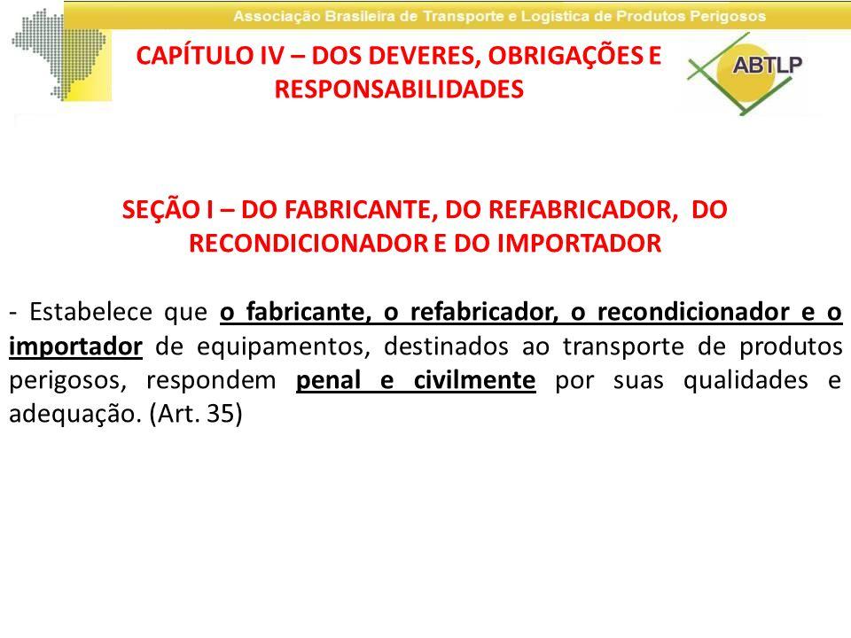 CAPÍTULO IV – DOS DEVERES, OBRIGAÇÕES E RESPONSABILIDADES
