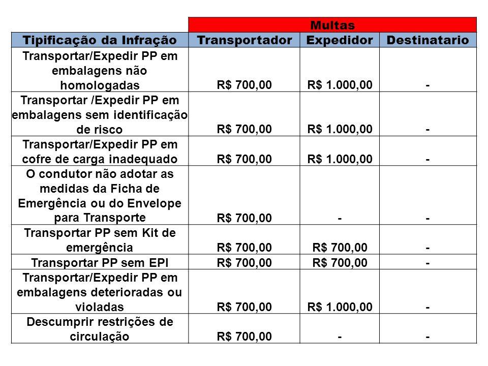 Tipificação da Infração Transportador Expedidor Destinatario