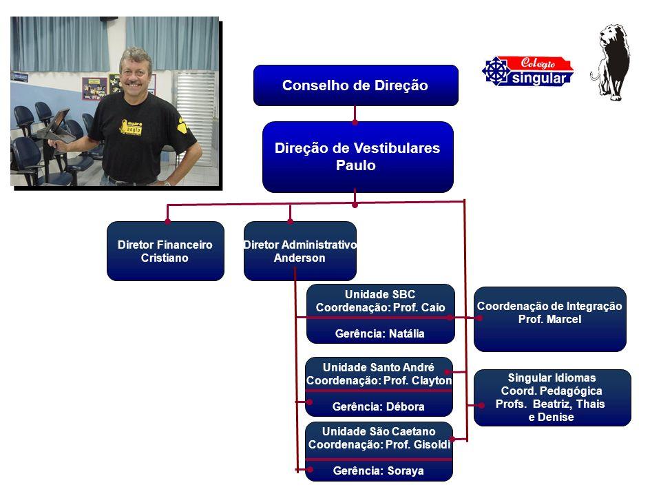 Conselho de Direção Direção de Vestibulares Paulo