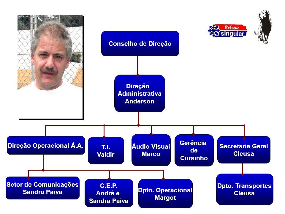 Direção Operacional Á.A.