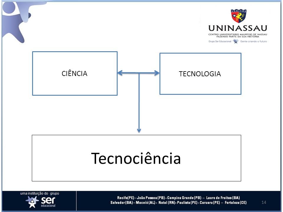 Tecnociência CIÊNCIA TECNOLOGIA