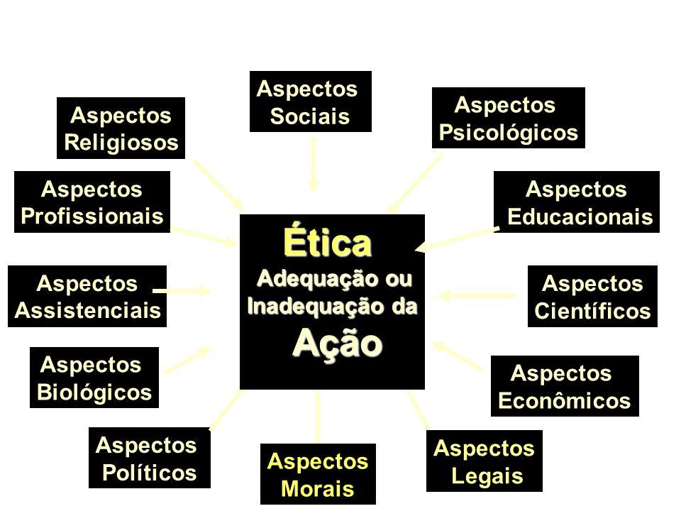 Ética Adequação ou Aspectos Sociais Aspectos Psicológicos