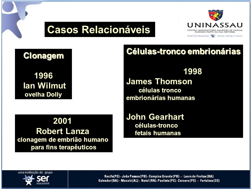 Casos Relacionáveis Células-tronco embrionárias Clonagem 1998 1996