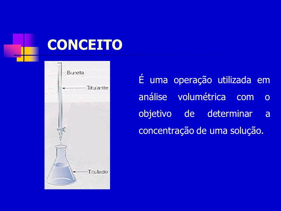 CONCEITO É uma operação utilizada em análise volumétrica com o objetivo de determinar a concentração de uma solução.