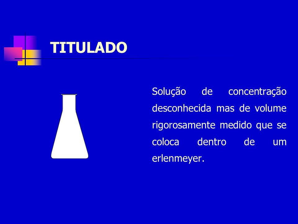 TITULADO Solução de concentração desconhecida mas de volume rigorosamente medido que se coloca dentro de um erlenmeyer.