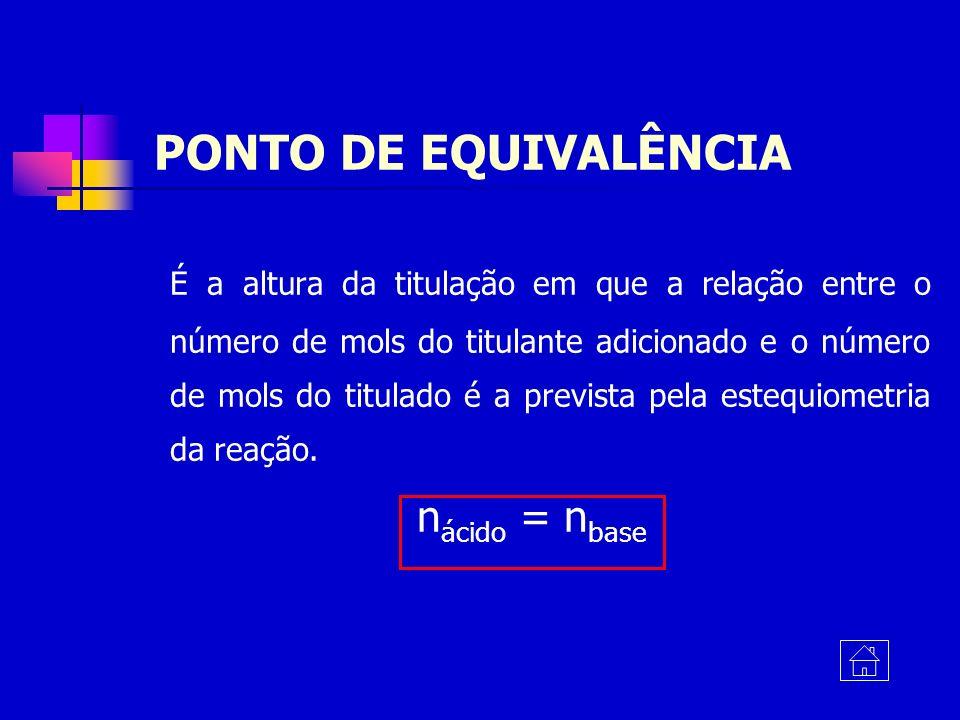 PONTO DE EQUIVALÊNCIA