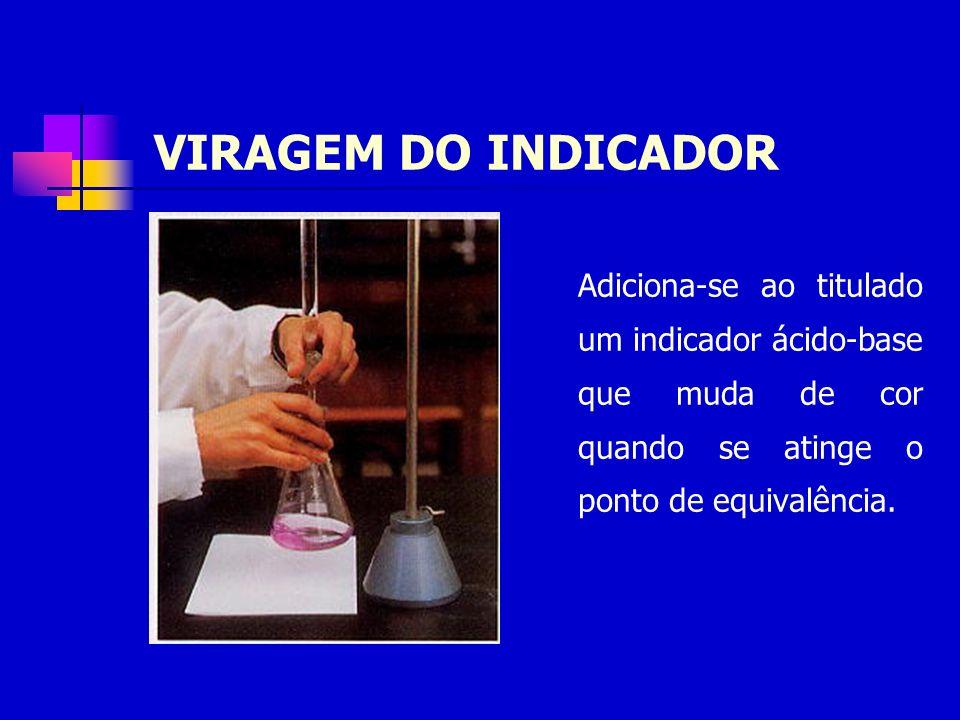 VIRAGEM DO INDICADOR Adiciona-se ao titulado um indicador ácido-base que muda de cor quando se atinge o ponto de equivalência.