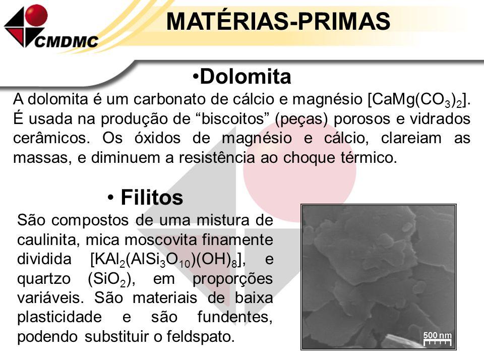 MATÉRIAS-PRIMAS Dolomita Filitos