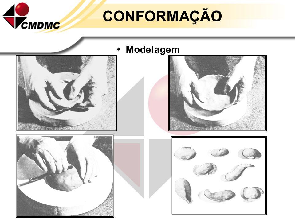 CONFORMAÇÃO Modelagem