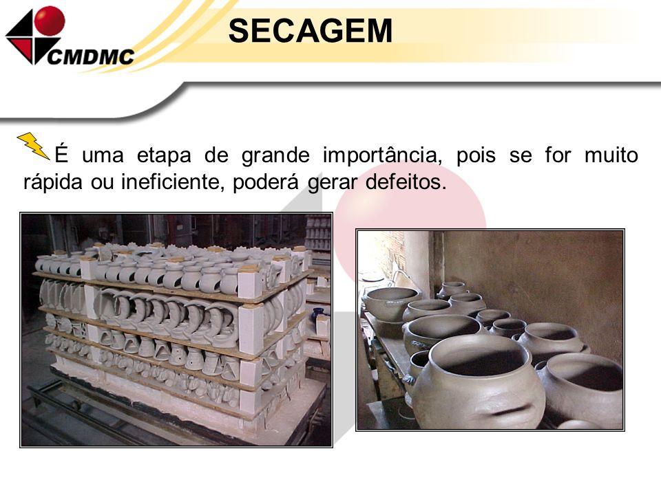 SECAGEM É uma etapa de grande importância, pois se for muito rápida ou ineficiente, poderá gerar defeitos.