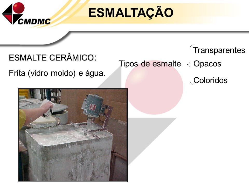 ESMALTAÇÃO Tipos de esmalte Transparentes Opacos Coloridos