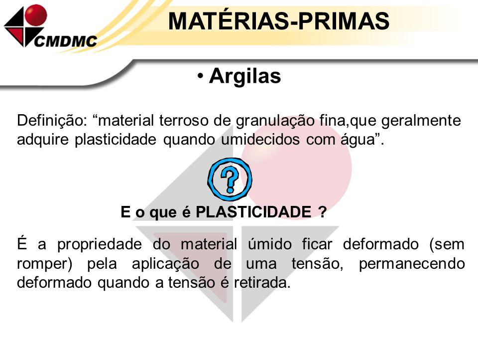 MATÉRIAS-PRIMAS Argilas
