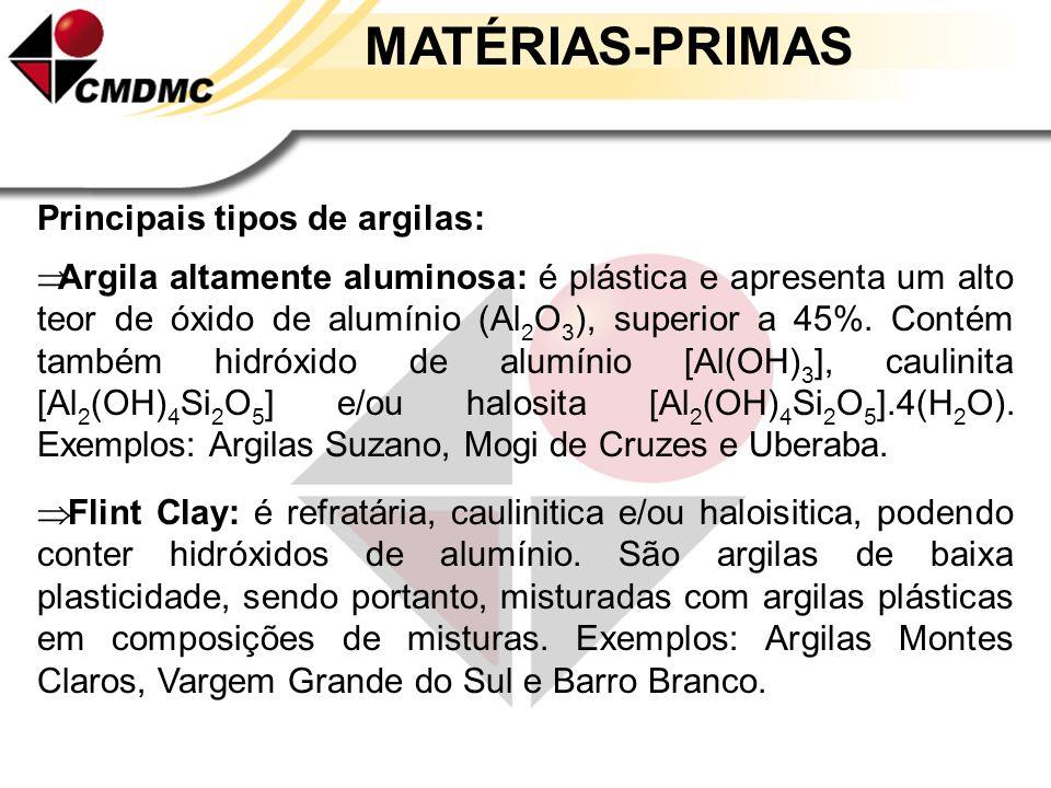 MATÉRIAS-PRIMAS Principais tipos de argilas: