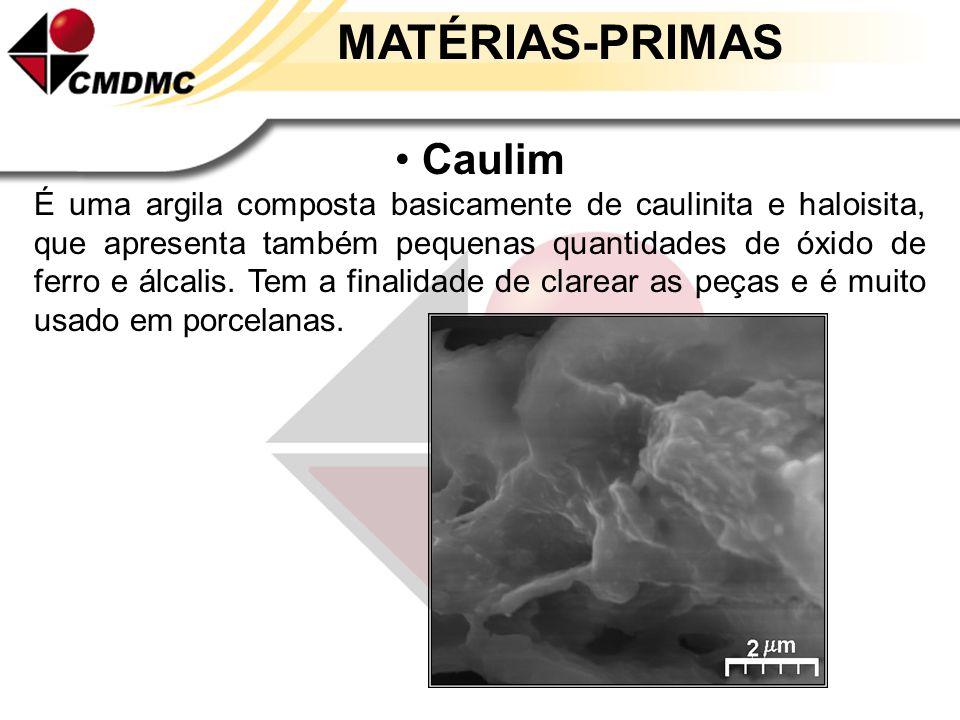 MATÉRIAS-PRIMAS Caulim