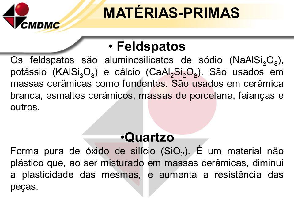 MATÉRIAS-PRIMAS Feldspatos Quartzo