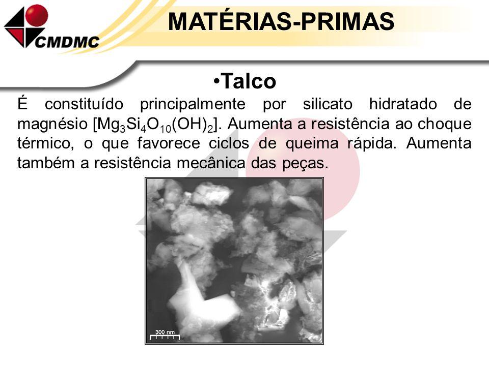 MATÉRIAS-PRIMAS Talco