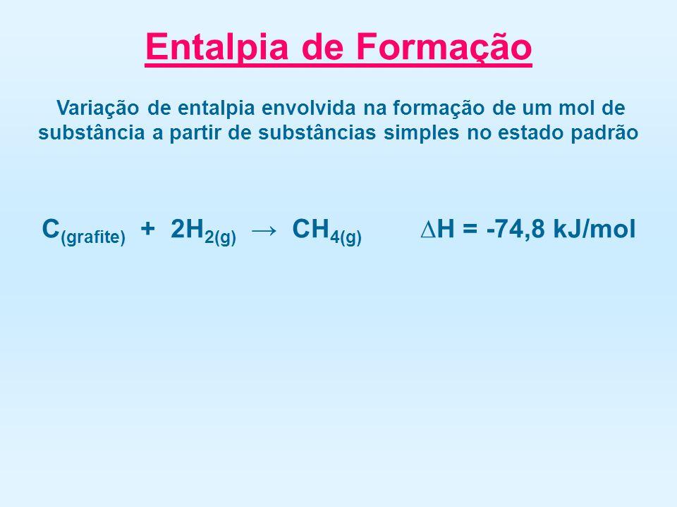 C(grafite) + 2H2(g) → CH4(g) ∆H = -74,8 kJ/mol