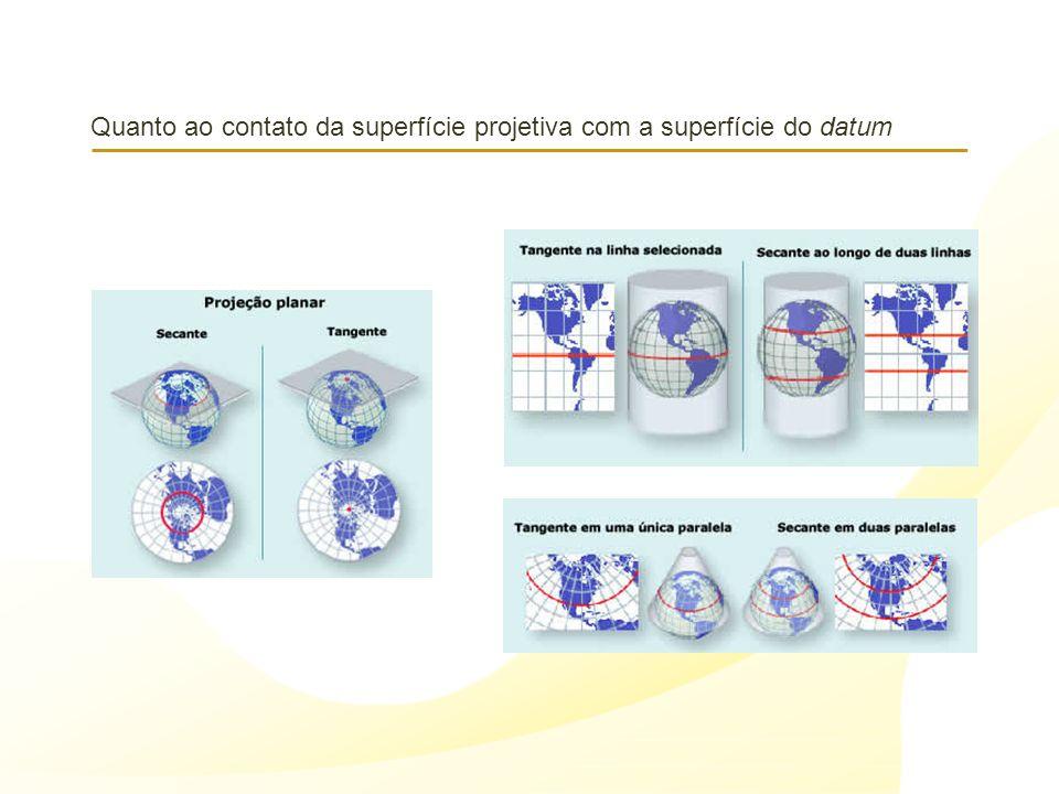 Quanto ao contato da superfície projetiva com a superfície do datum