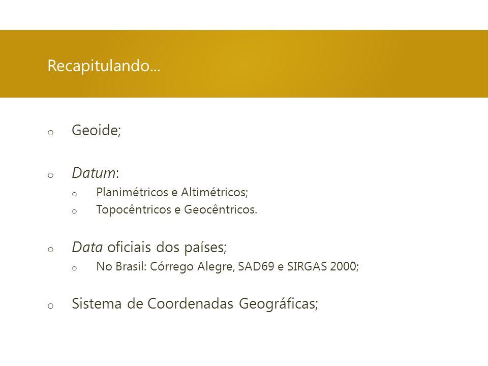 Recapitulando... Geoide; Datum: Data oficiais dos países;
