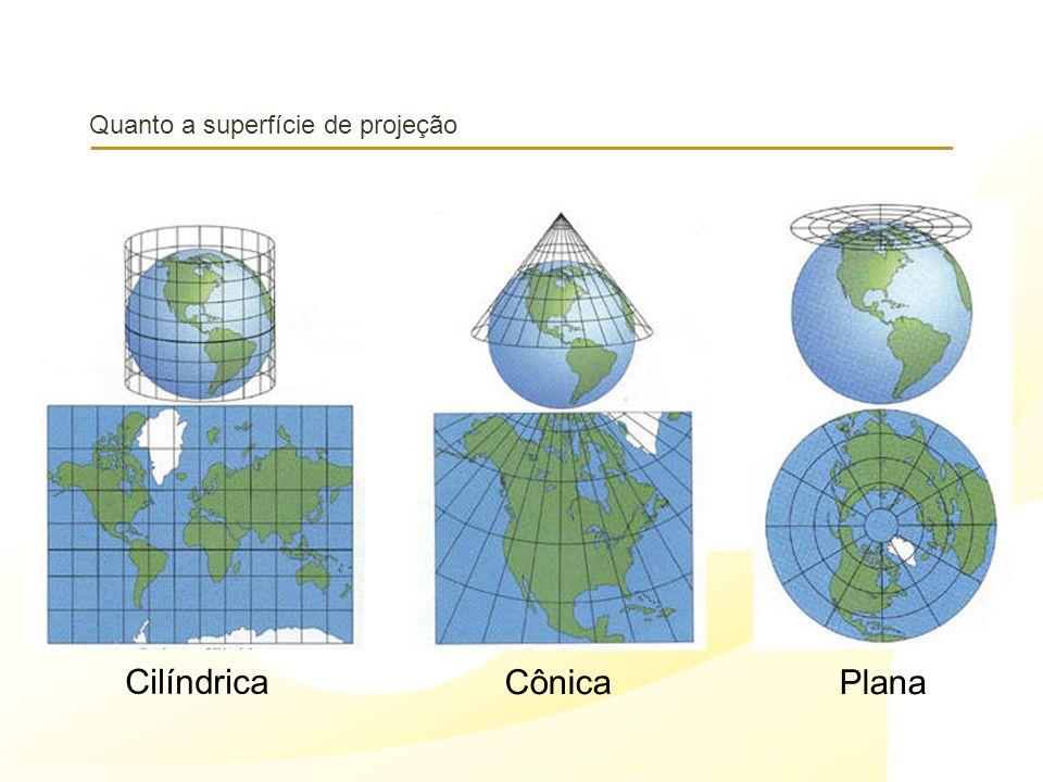 Quanto a superfície de projeção
