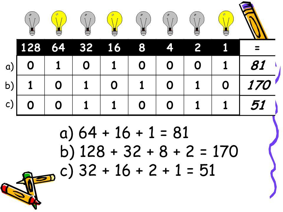 128 64. 32. 16. 8. 4. 2. 1. = 81. 170. 51. 128. 64. 32. 16. 8. 4. 2. 1. = a) b)